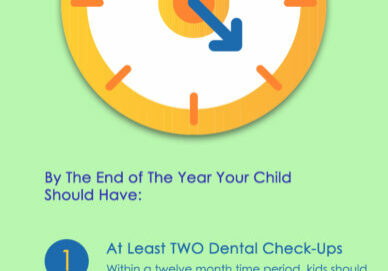 End of the year kids dental checklist informational graphic