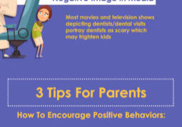 Infographic describing why kids often avoid going to the dentist
